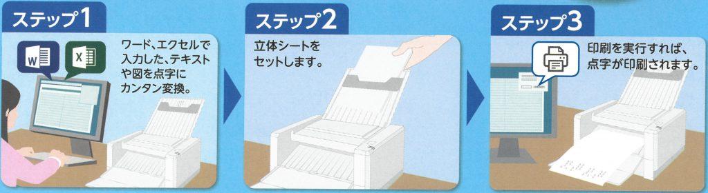 印刷までの流れ(イメージ)